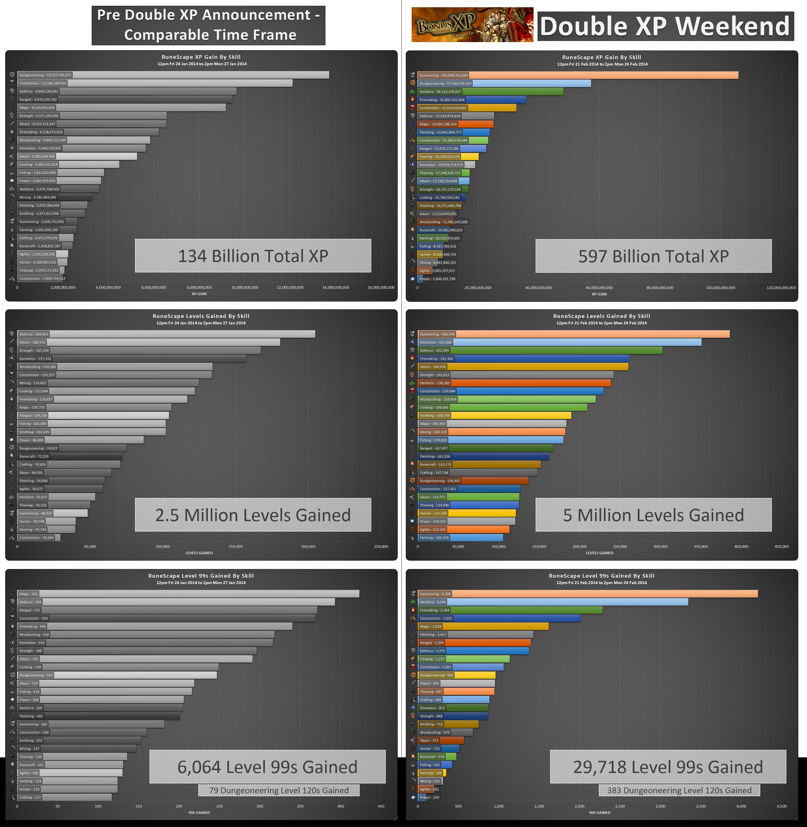 DXP_Stats_1-26095217.png