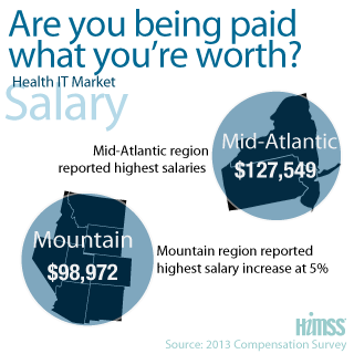 salary-map.png