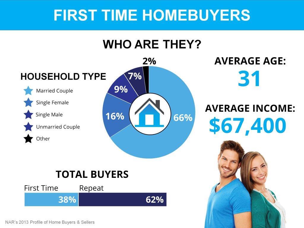 1st time homebuyers.jpg