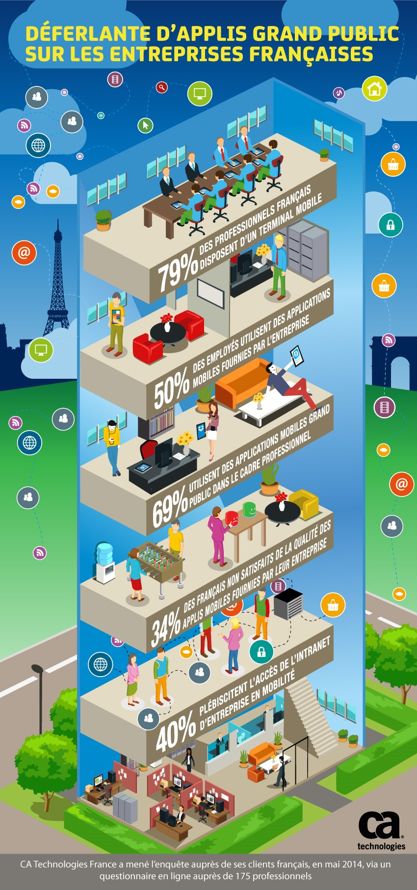 Infographie DevOps CA Technologies.jpg