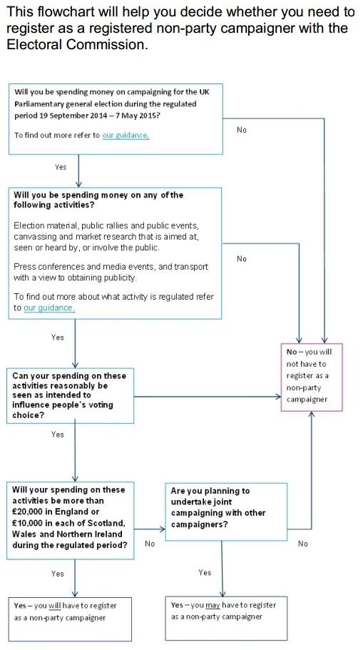EC Lobbying Act flow chart.jpg