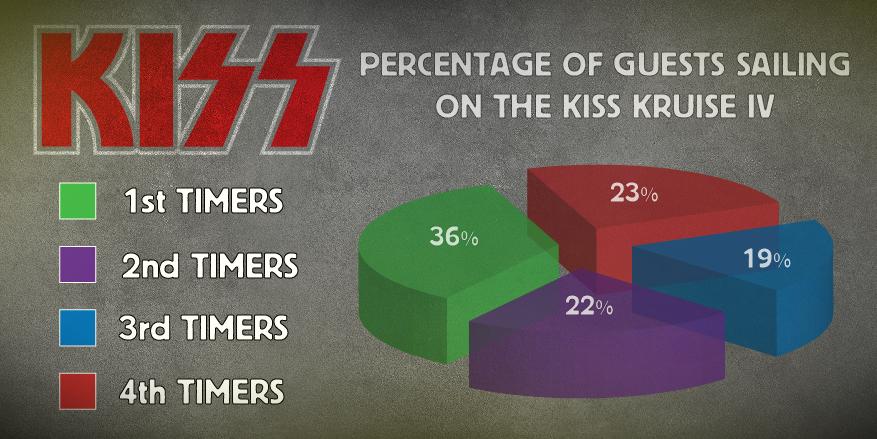 KISS-Stats-Pie-v3-02 copy.jpg