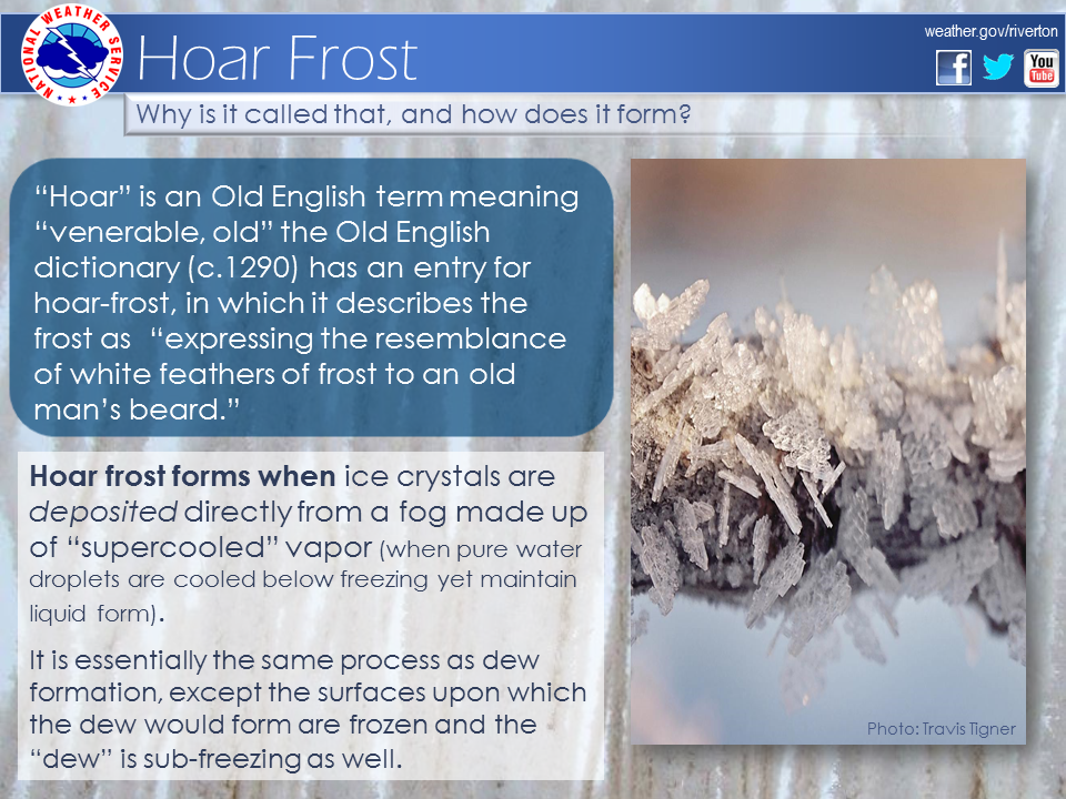 HoarFrost.png