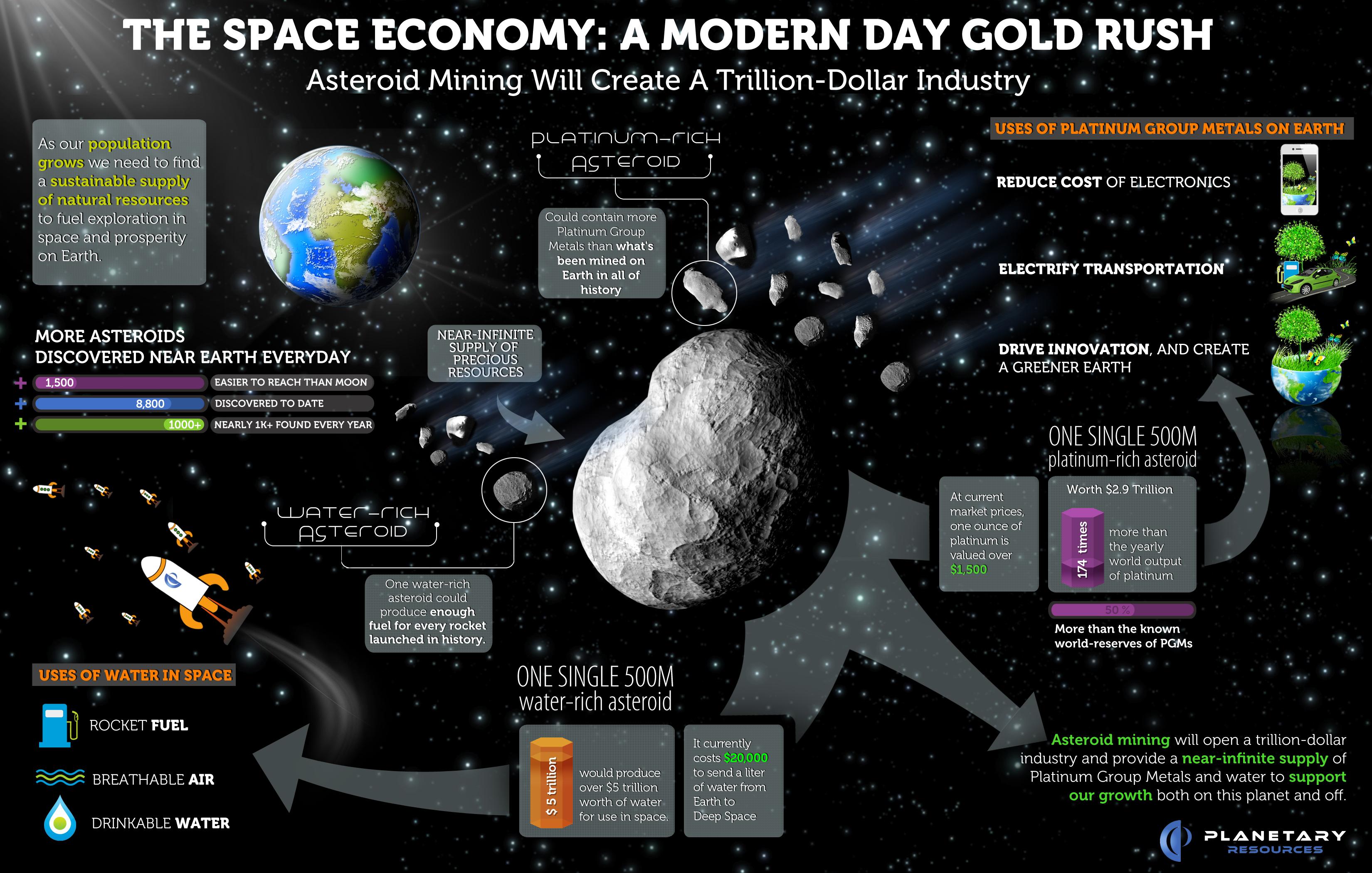 SpaceEconomy_7.jpg