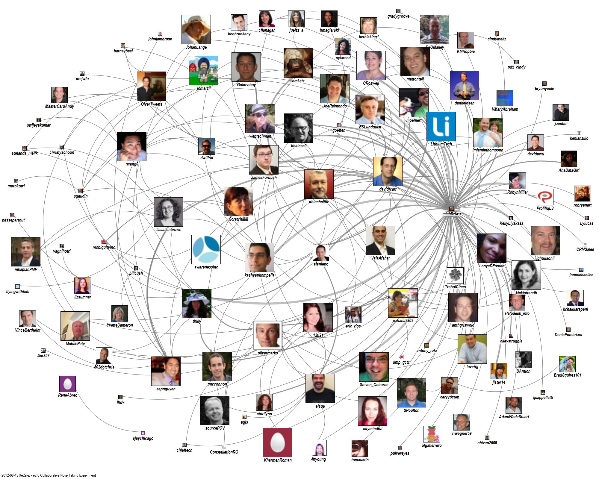 e2conf e2exp CollaborationGraph OutDeg.png