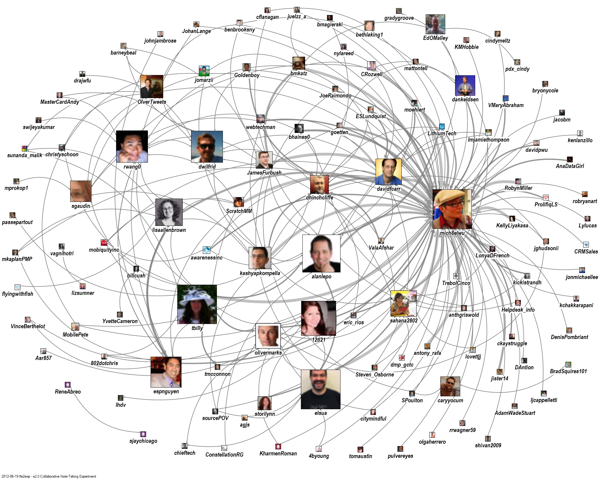 e2conf e2exp CollaborationGraph Btwn.png