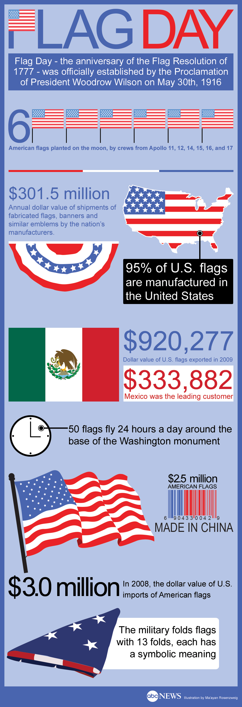 flag_day_infographic.jpg