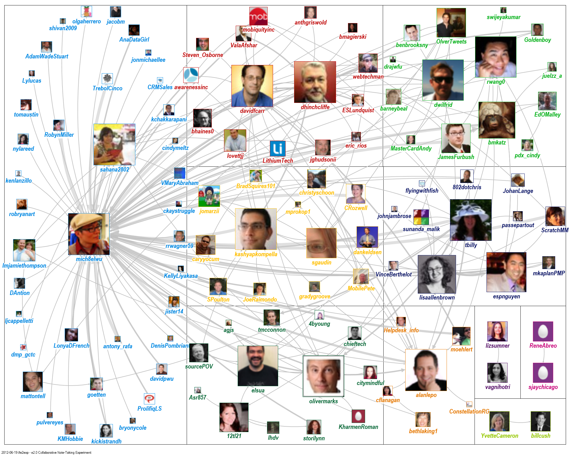 e2conf e2exp CollaborationGraph_clustered.png