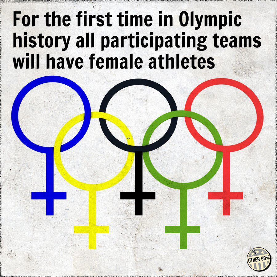 Women in the Olympics.jpg