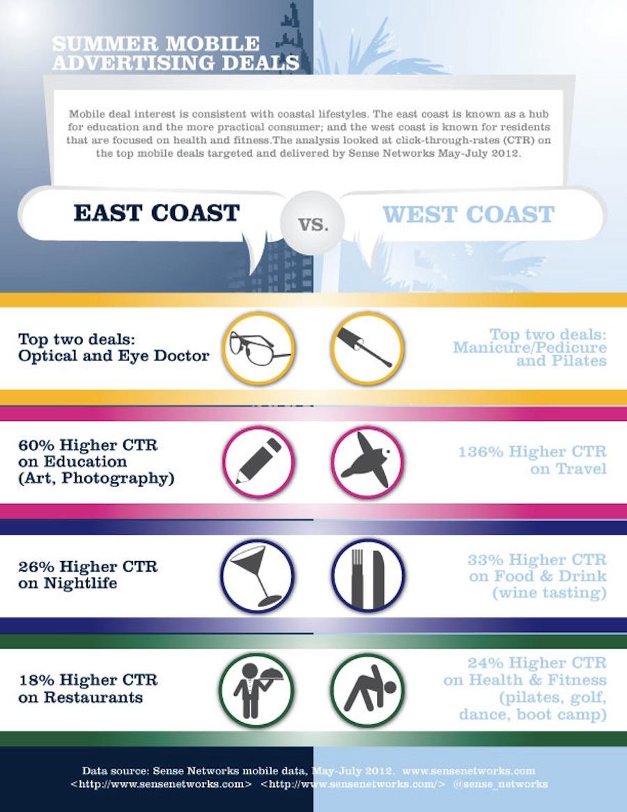 East-vs-West.jpg