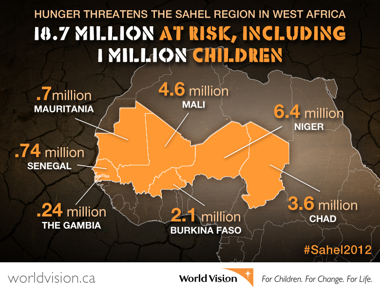 West-Africa-Food-Crisis-Info-Graphic_Social-Media[3].jpg