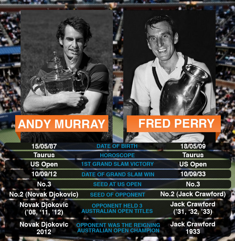 perry-and-murray.jpg