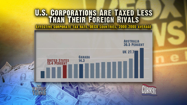 GRAPHIC-Corporate-Taxes-Worldwide.jpg