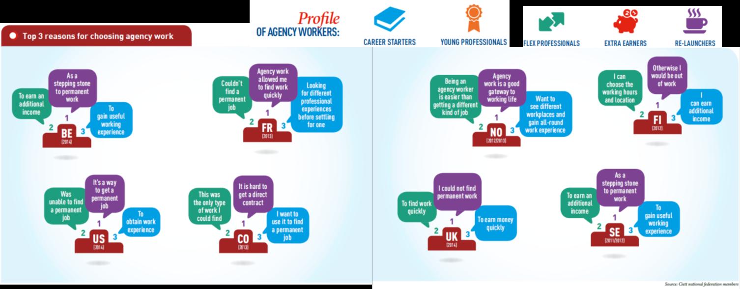 72-73 Reasons for choosing agency wrk.png
