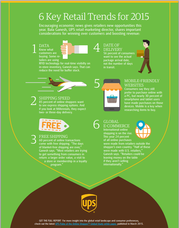 UPS-Key Retail Trends for 2015.PNG