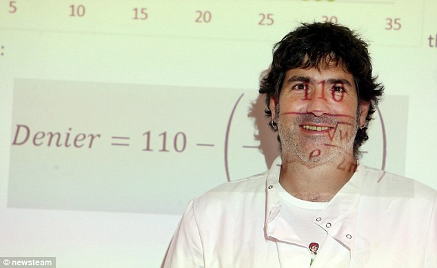2C1283D000000578-3226658-Dr_Hind_pictured_said_he_used_a_Sigmoid_formula_because_it_allow-a-6_1441732247283.jpg