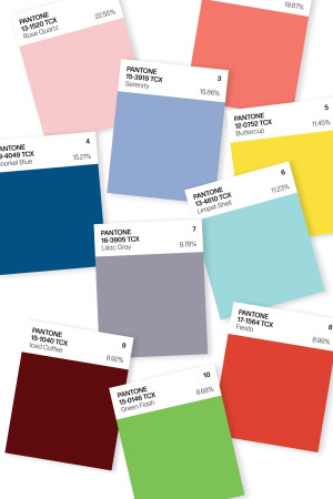 Pantone Top 10 Colors for Spring 2016.jpg