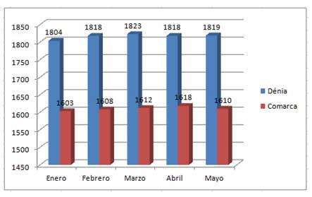 Precio-vivienda-mes-de-mayo-2016.jpg