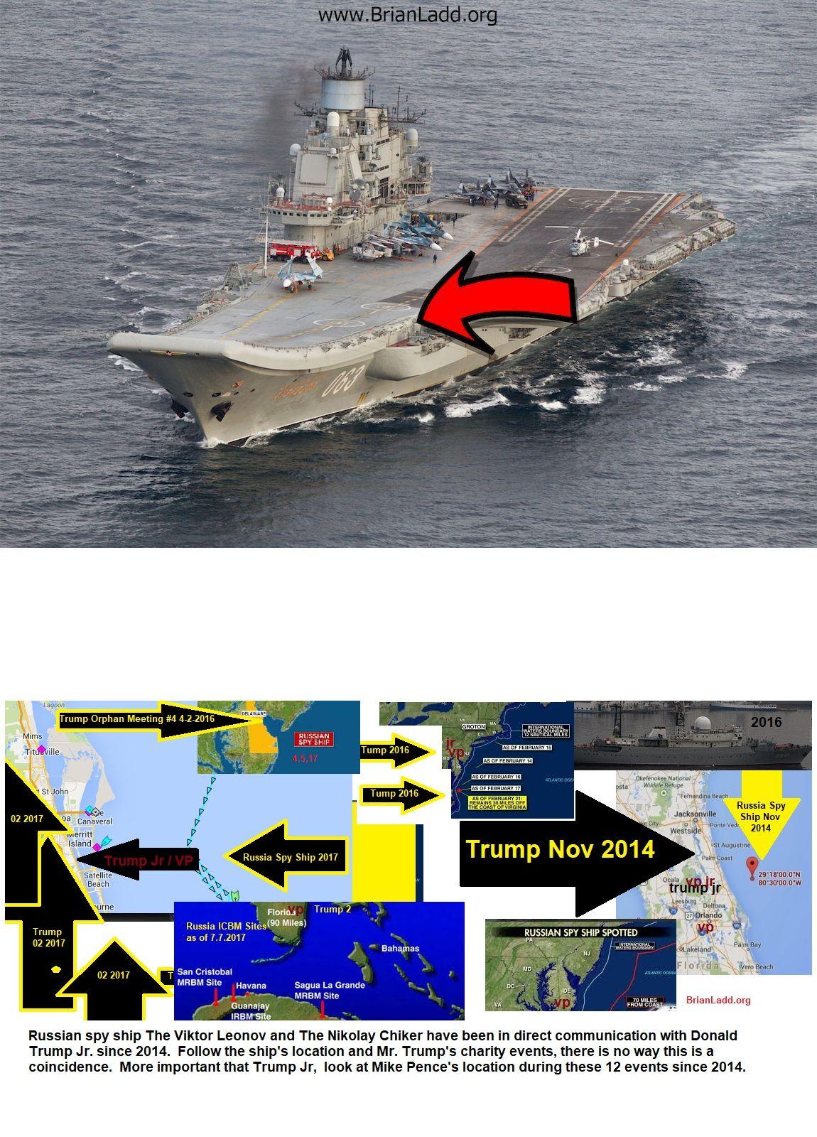 kuznetsov_261_russian_spy_ship_jamaica_Donald_Trump_Jr_Russian_Spy_Sub_and_Ship_2012_to_2017_map_R.jpg