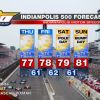 INDY 500 SMALLER WEATHER FORECAST 2013.jpg