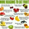 reasons to eat FRUIT.jpg