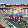 Thumbnail of a photo from user NASCAR_WXMAN called BRISTOL NASCAR WEATHER FORECAST.png