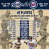 Thumbnail of a photo from user Bernie_Brewer called TwinsBrewers_players.jpg